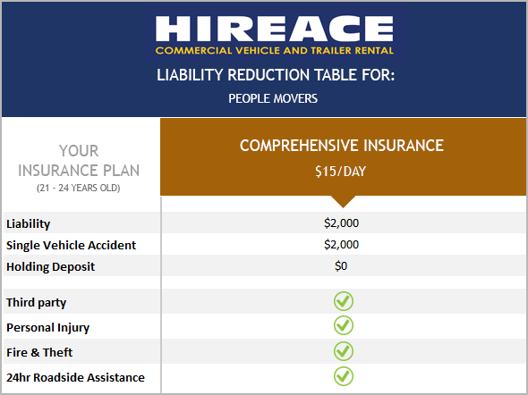 Insurance-table-Hireace-PEOPLE-MOVERS-21-24